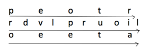 Visualization of writing output in the array: