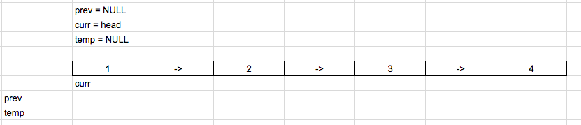 Reverse a singly linked list