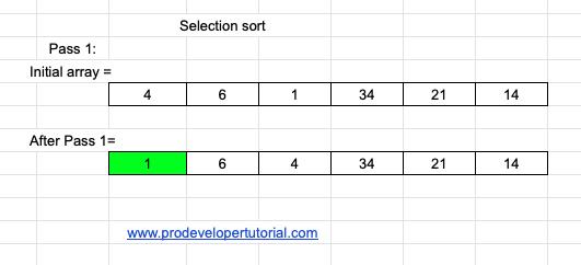 selection_sort