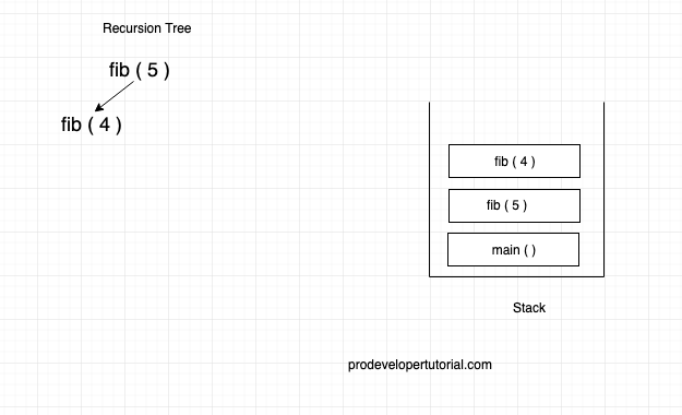 18_recursion_tree