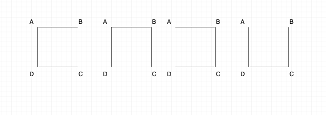 Introduction to Minimum Spanning Tree: