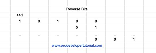 1_reverse_bits