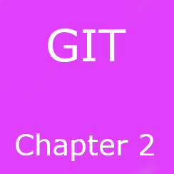 Chapter 2: GIT Initial setup, configuration and creating projects